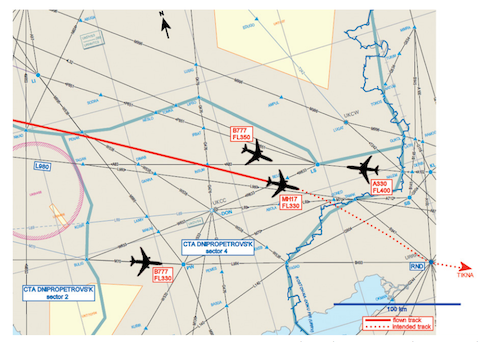 Pic 1. mh17-nearby-aircraft