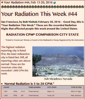 TITLE- Your Radiation #44, Feb 13-20, 2016