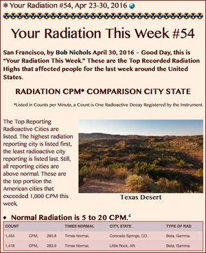 TITLE- Your Radiation #54, Apr 23-30, 2016