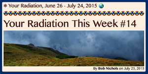 TITLE- Your Radiation, June 26 - July 24, 2015
