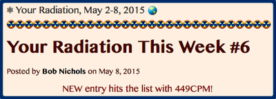 TITLE-BUTTON- Your Radiation, May 2-8, 2015